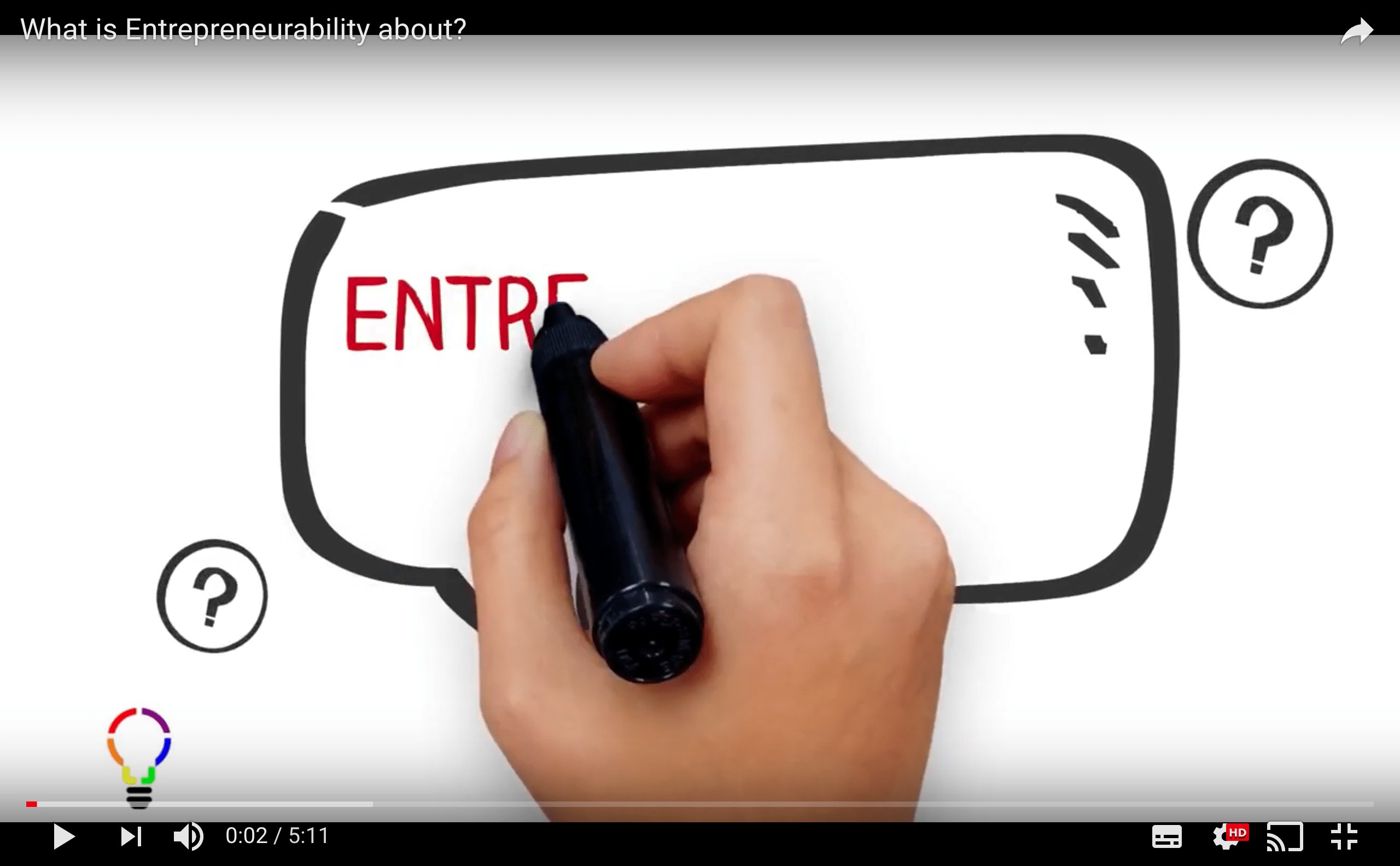 A video that explains what we do and how Entrepreneurability enhanced your team.